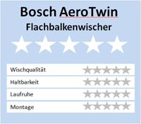 Bewertung Bosch Aerotwin