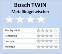 Bewertung Bosch Twin